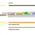 sezione via commerciale