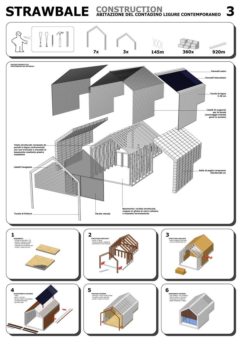 Case per un abitare sostenibile areanova - Tavole di concorso architettura ...
