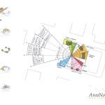 Planimetria e schemi funzionali